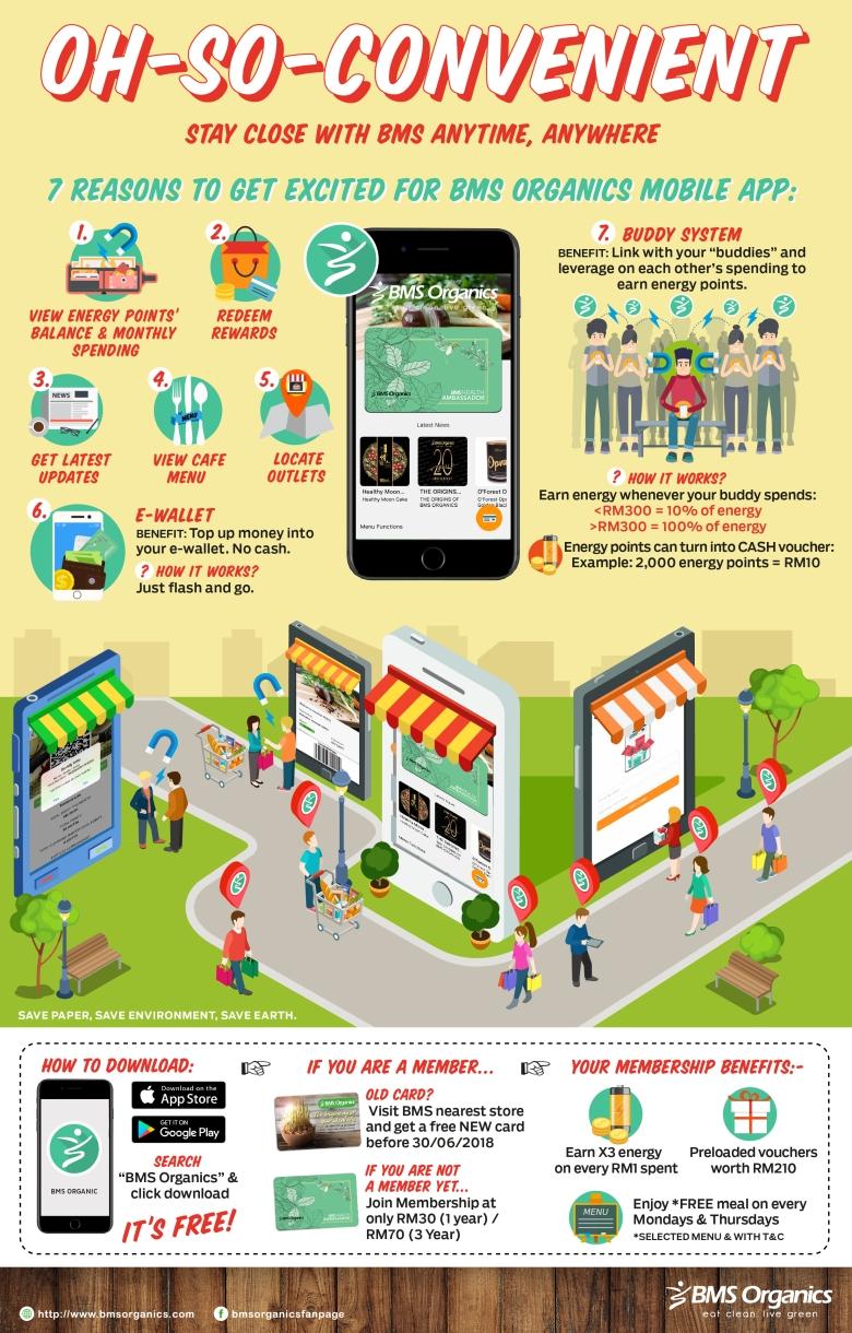 Infographic #7 Mobile App.jpg